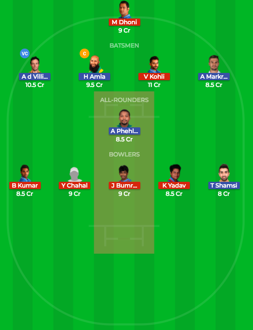 Today Dream11 Fantasy Cricket Prediction Of IND Vs SA 5th ODI 1