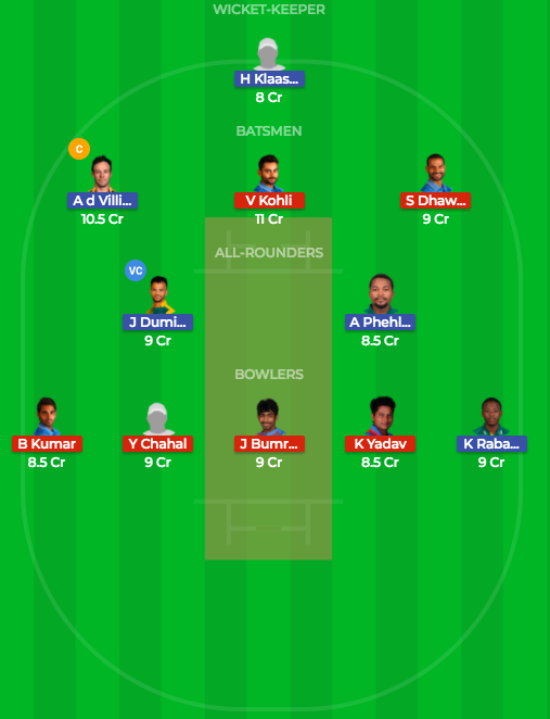 Today Dream11 Fantasy Cricket Prediction Of IND Vs SA 5th ODI 2