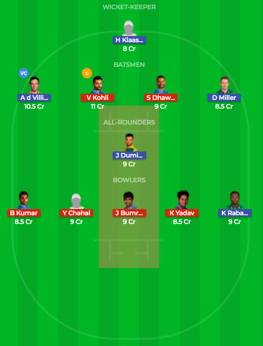 Today Dream11 Fantasy Cricket Prediction Of IND Vs SA 5th ODI 3