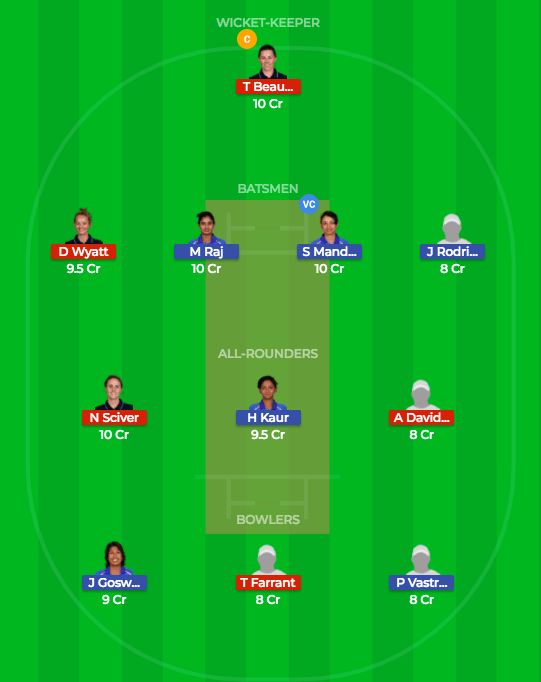 Dream11 team Prediction for IND-W vs ENG-W 6th T20