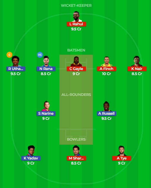 Dream11 team 2 prediction kkr vs kxip 18th match