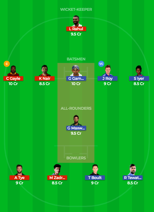 Dream 11 best team prediction DD vs KXIP 22nd Match