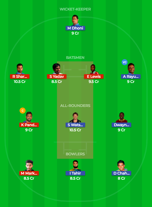 Fantasy Prediction Team 1 CSK vs MI 27th Match