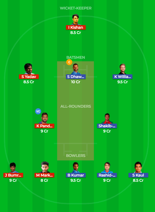 MI vs SRH 7th Match Dream11 team Prediction