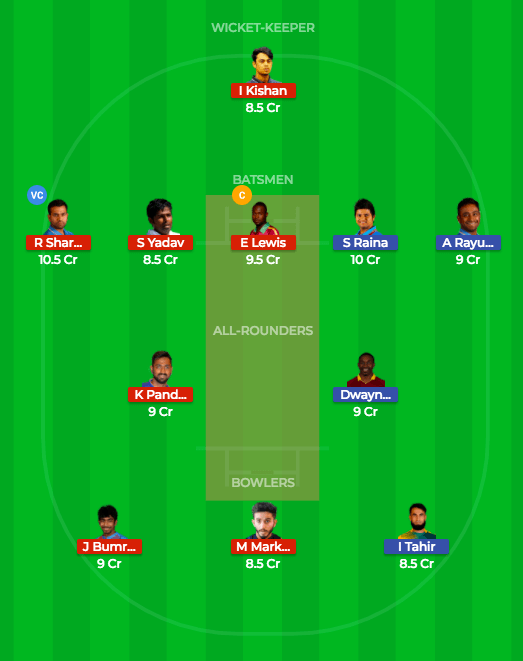 Fantasy Prediction Team 2 MI vs CSK 27th Match
