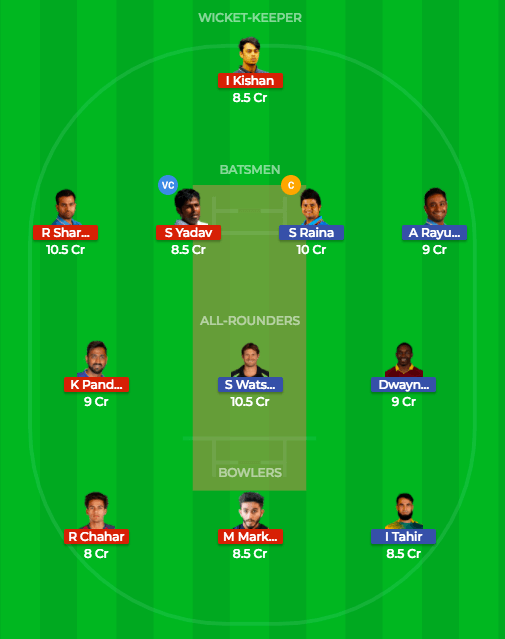 Fantasy Prediction Team 3 CSK vs MI 27th Match