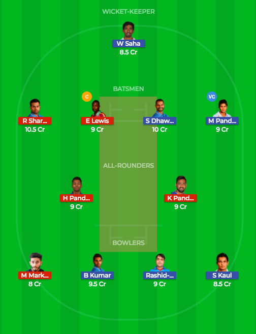 Dream team MI vs SRH 7th Match IPL