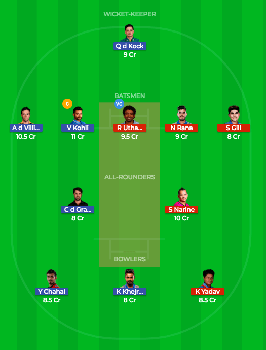 Today Dream11 Prediction RCB vs KKR 29th T20 Match IPL 2018 1