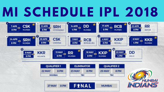 Mumbai Indians Schedule and full details