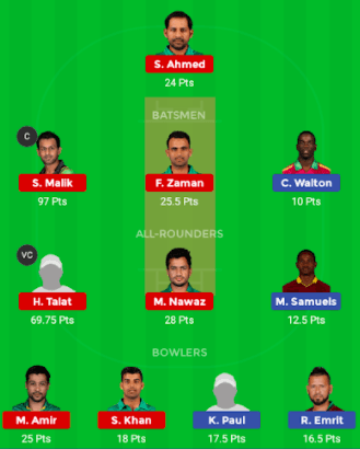 dream 11 best team to win grand league WI vs PAK 2nd t20