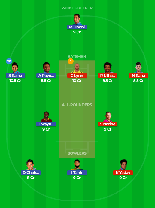 IPL prediction csk vs kkr dream11 team 2 5th match