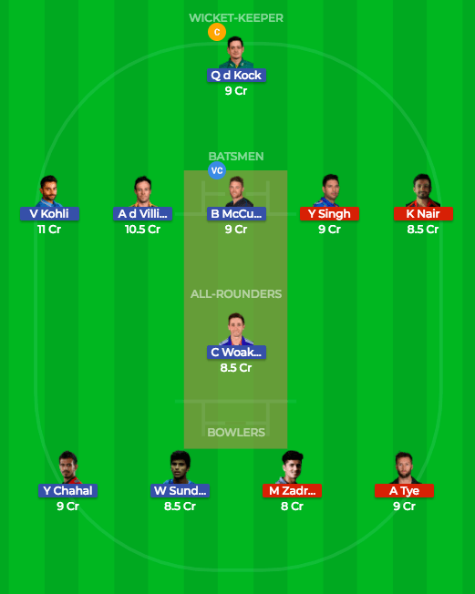 dream11 prediction team 2 kxip vs rcb 8th match