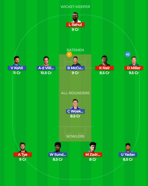 dream team prediction 8th match IPL 2018 rcb vs kxip