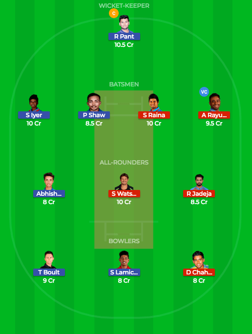 Today Dream11 Prediction CSK vs DD 52nd T20 Match IPL 2018 1