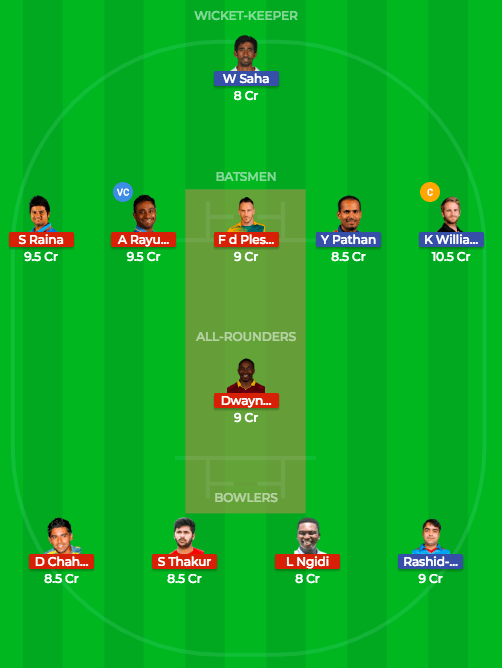 Today Dream11 Prediction of CSK vs SRH Final Match IPL 1