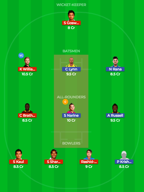 Today Dream11 Match Prediction of KKR vs SRH Qualifier 2 1
