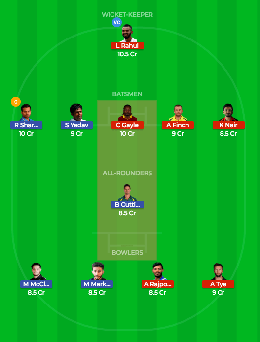 Today Dream11 Prediction MI vs KXIP 50th T20 Match IPL 2018 1