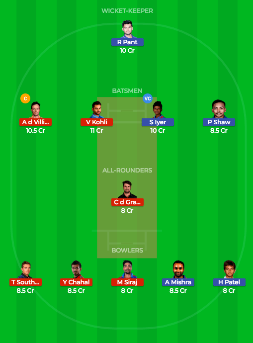 Today Dream11 Prediction RCB vs DD 45th T20 Match IPL 2018 1