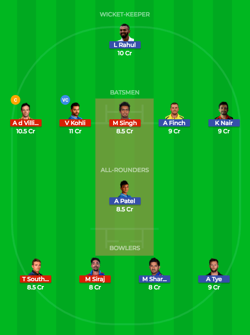 Today Dream11 Prediction RCB vs KXIP 48th T20 Match IPL 2018 1