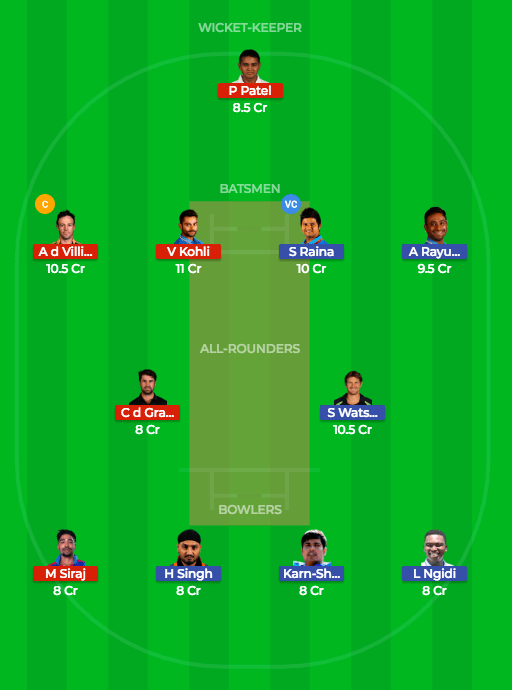 Today Dream11 Prediction CSK vs RCB 35th T20 Match IPL 2018 1