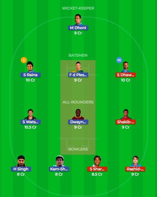 Today Dream11 Prediction CSK vs SRH 46th T20 Match IPL 2018 2