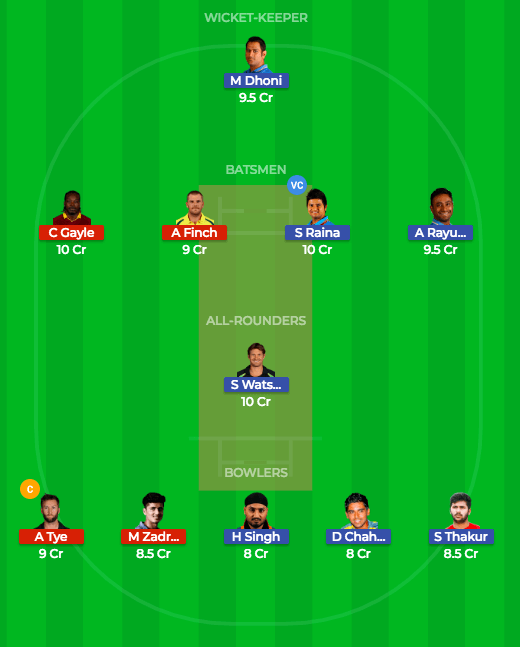 Today Dream11 Prediction CSK vs KXIP 56th T20 Match IPL 2018 2