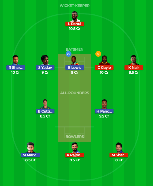 Today Dream11 Prediction MI vs KXIP 50th T20 Match IPL 2018 2