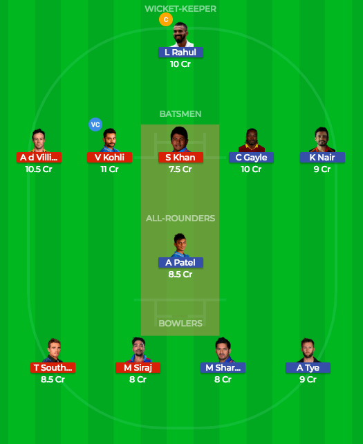 Today Dream11 Prediction RCB vs KXIP 48th T20 Match IPL 2018 2