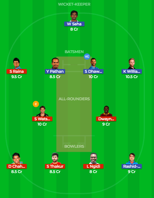 Today Dream11 Prediction of CSK vs SRH Final Match IPL 2
