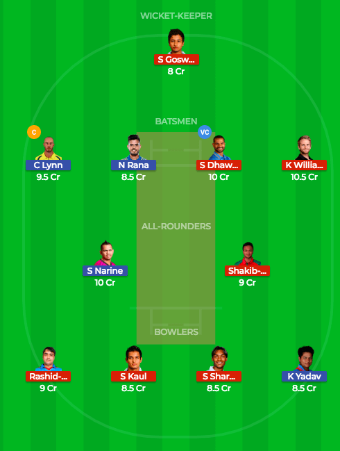 Today Dream11 Match Prediction of KKR vs SRH Qualifier 2 2