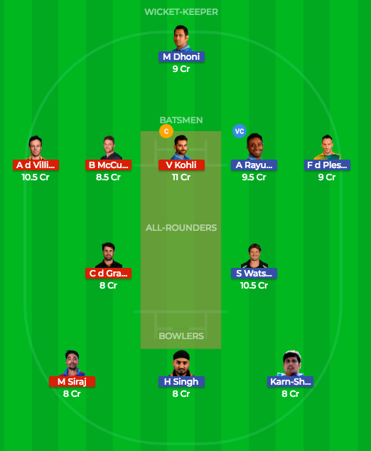 Today Dream11 Prediction CSK vs RCB 35th T20 Match IPL 2018 2
