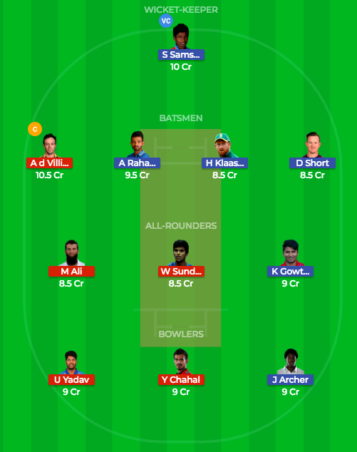 Today Dream11 Prediction RCB vs RR 53rd T20 Match IPL 2018 2