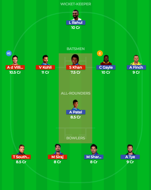 Today Dream11 Prediction RCB vs KXIP 48th T20 Match IPL 2018 3