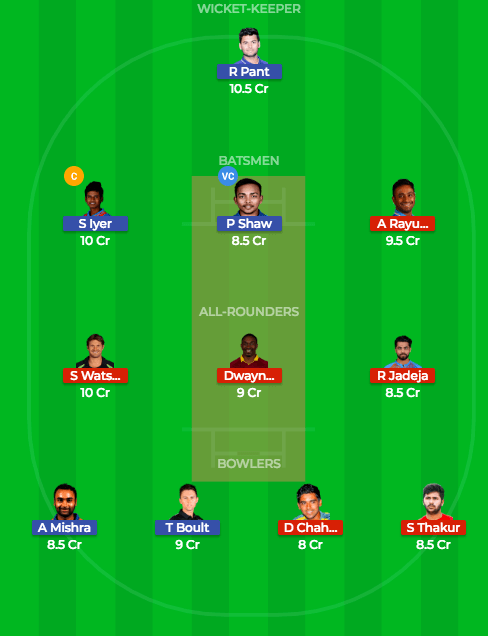 Today Dream11 Prediction CSK vs DD 52nd T20 Match IPL 2018 3