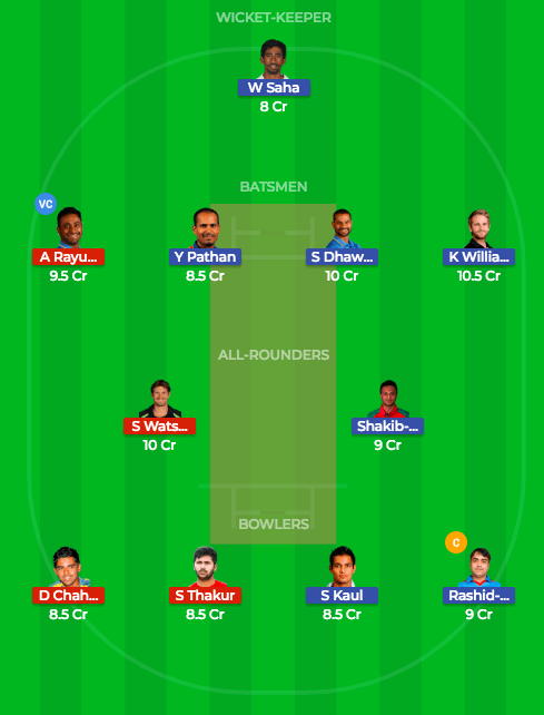 Today Dream11 Prediction of CSK vs SRH Final Match IPL 3
