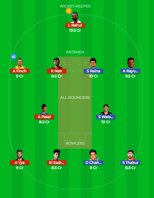 Today Dream11 Prediction CSK vs KXIP 56th T20 Match IPL 2018 3