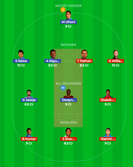 Today Dream11 Prediction CSK vs SRH 46th T20 Match IPL 2018 3