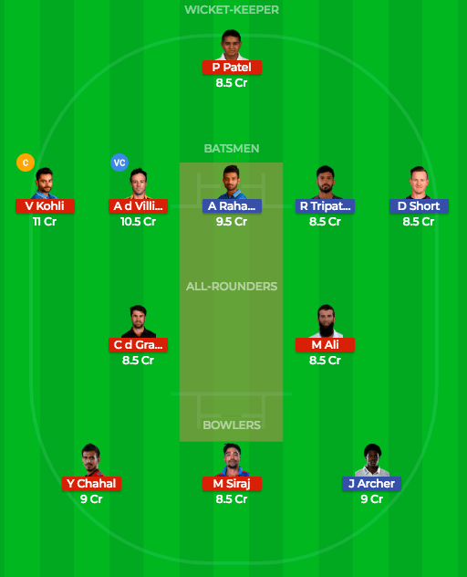 Today Dream11 Prediction RCB vs RR 53rd T20 Match IPL 2018 3