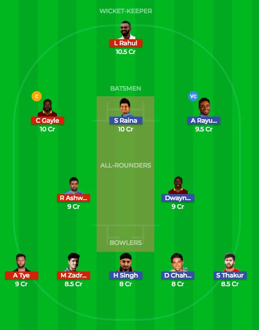 Today Dream11 Prediction CSK vs KXIP 56th T20 Match IPL 2018 4