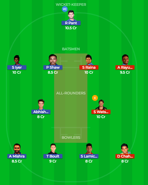 Today Dream11 Prediction CSK vs DD 52nd T20 Match IPL 2018 4