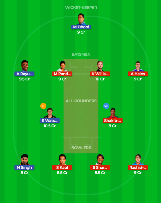 Today Dream11 Prediction CSK vs SRH 46th T20 Match IPL 2018 4