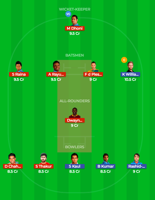 Today Dream11 Prediction of CSK vs SRH Final Match IPL 4