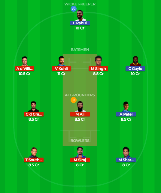 Today Dream11 Prediction RCB vs KXIP 48th T20 Match IPL 2018 4