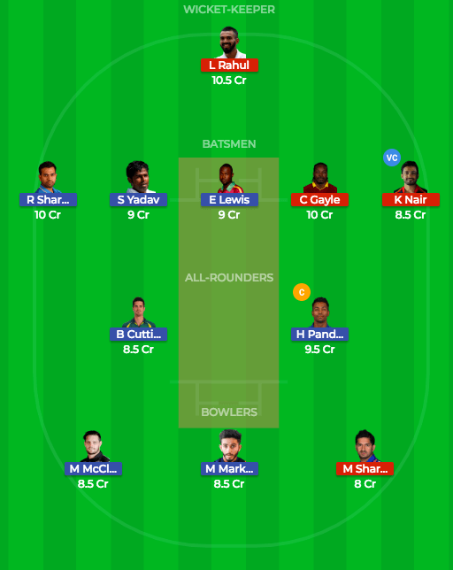 Today Dream11 Prediction MI vs KXIP 50th T20 Match IPL 2018 4