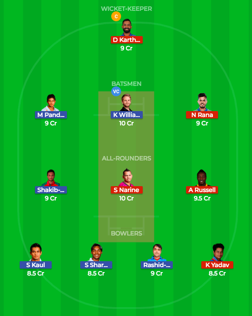 Today Dream11 Prediction KKR vs SRH 54th T20 Match IPL 2018 4