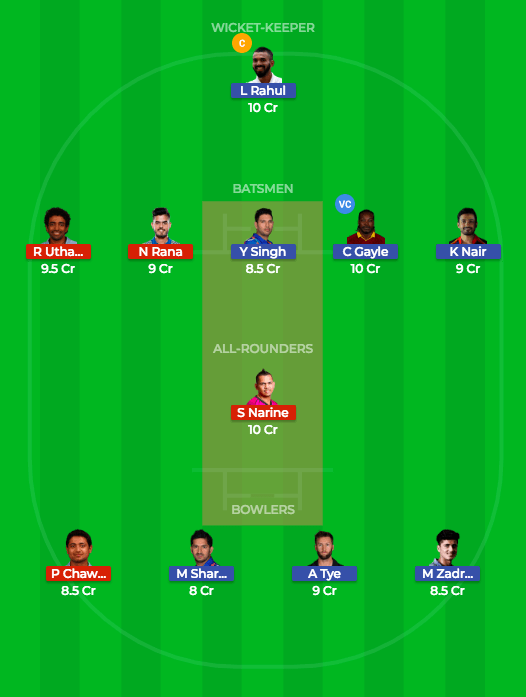 Today Dream11 Prediction KKR vs KXIP 44th T20 Match IPL 2018 1