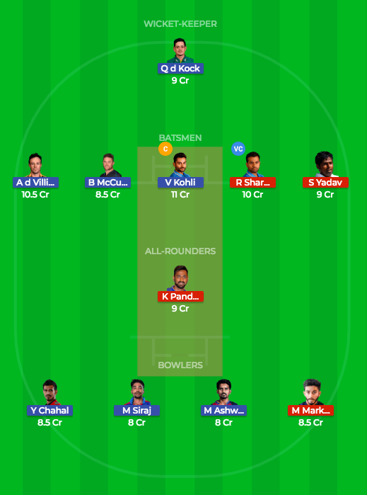 Today Dream11 Prediction RCB vs MI 31st T20 Match IPL 2018 1