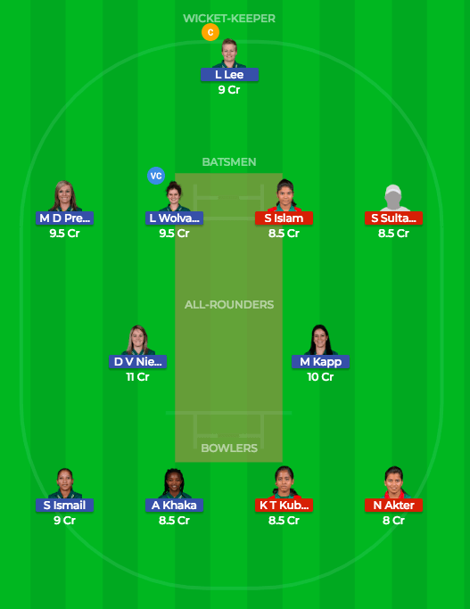 Today Dream11 Match Prediction- SAW vs BANW 1st ODI 1