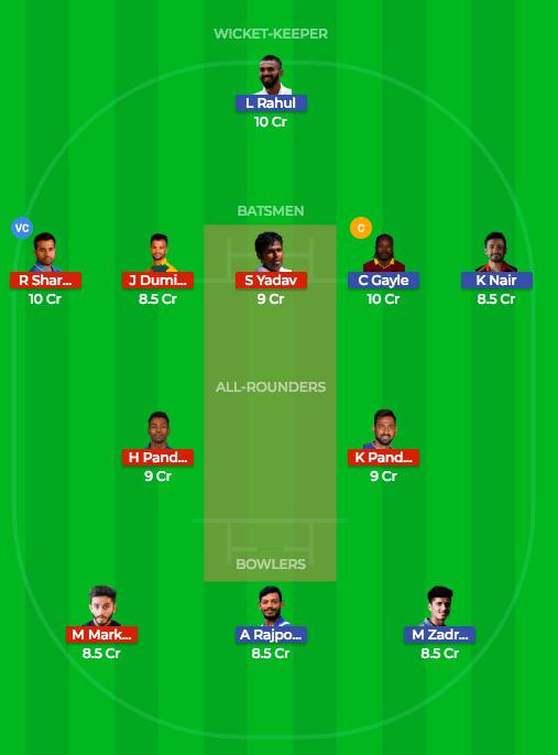 Today Dream11 Prediction MI vs KXIP 34th T20 Match IPL 2018 1
