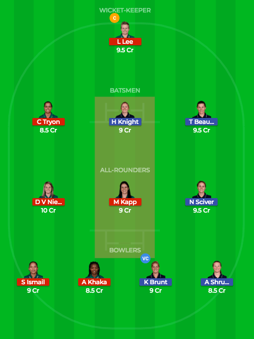 Today Dream11 Match Prediction of ENG-W vs SA-W 2nd ODI 1